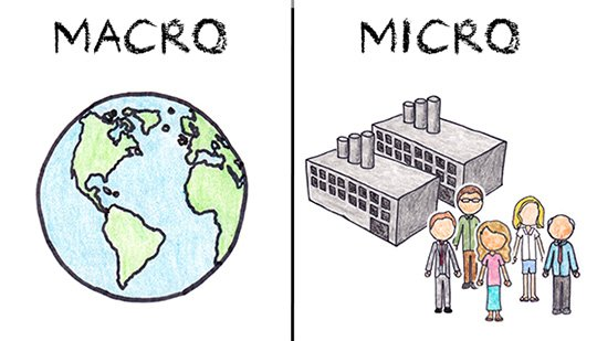 micro and macro management Today, were going to be looking how titans spend their time on a macro scale when we talk about time management and scheduling your activities, we usually think of it in the micro (ie, your daily schedule).